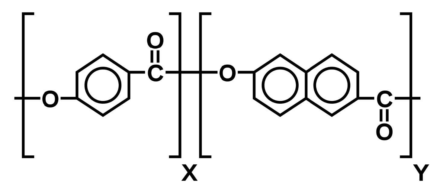 TAY_Vectran_formula_blog